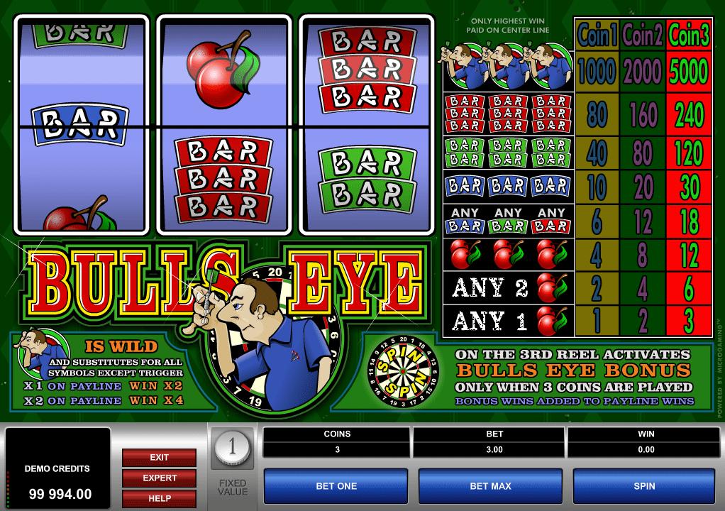 Bulls Eye Free Online Slot