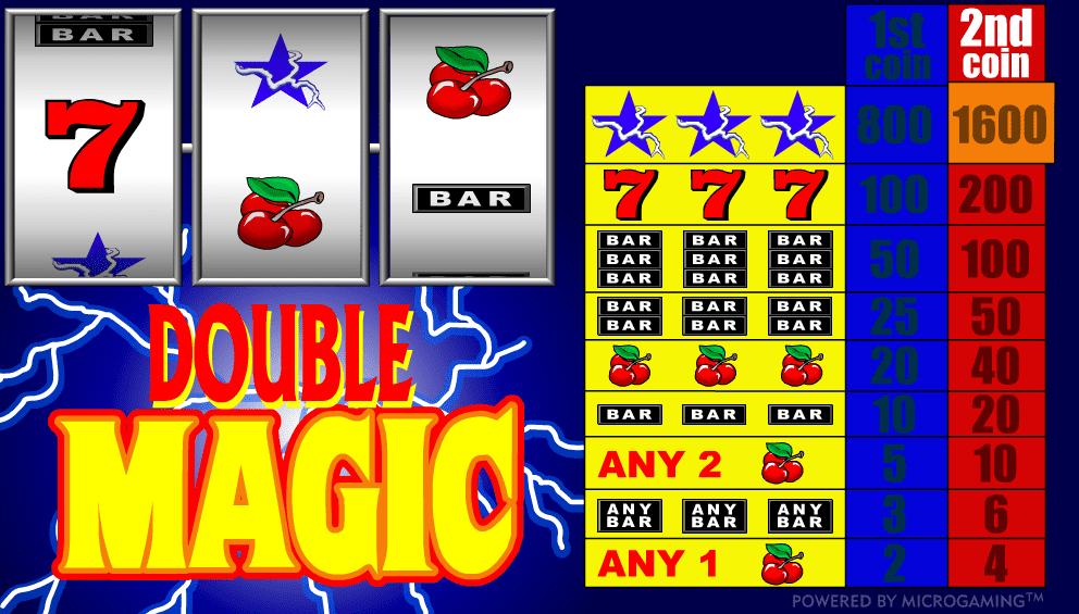 Kajot Slot Machines - Play Free Kajot Slots Games Online