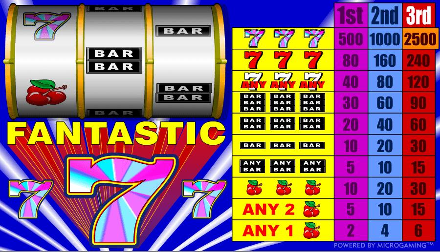 Free Slot Fantastic Sevens Online