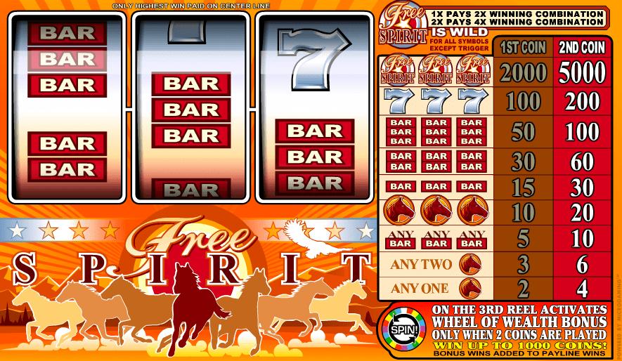 Free Slot Free Spirit Online