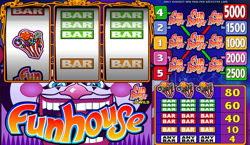 Free Slot Funhouse Online