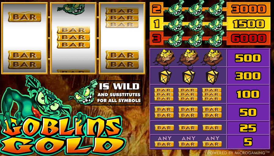 Free Slot Goblins Gold Online