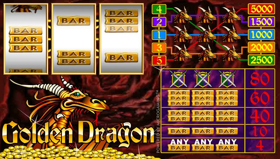 golden casino online fruit casino