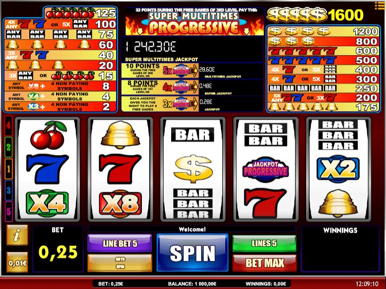 Free Super Multitimes Progressive Slot Online