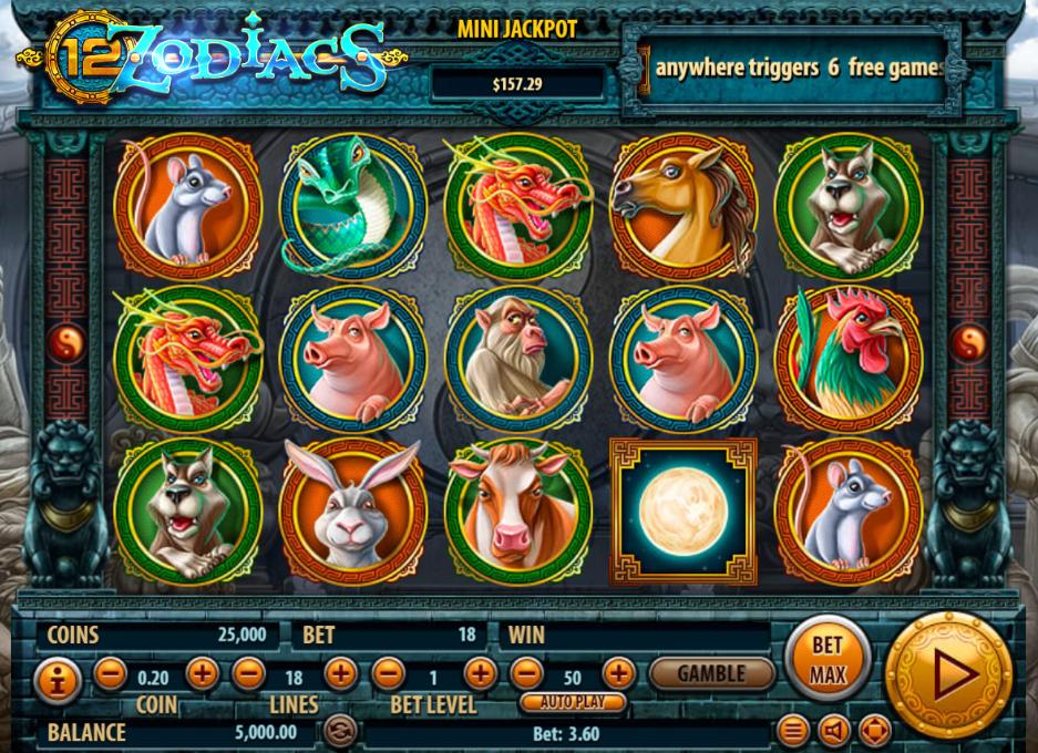 Free 12 Zodiacs Slot Online