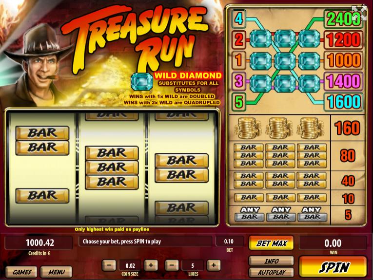 Slot Machine Treasure Run Online Free