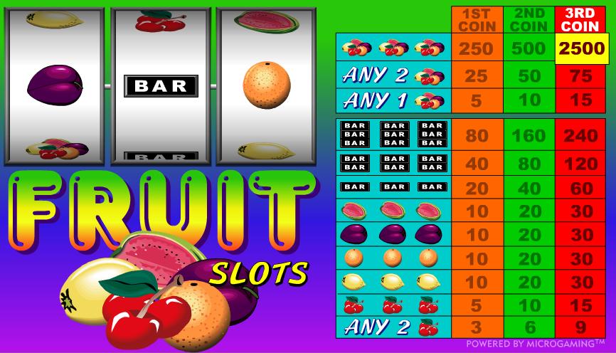 online slot fruit