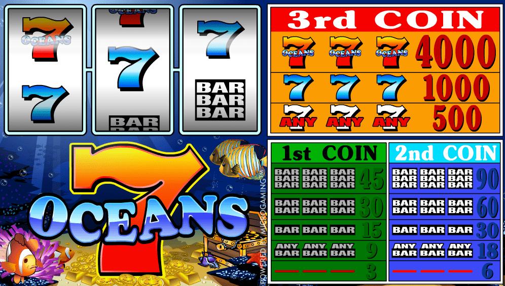 malina casino bonus code Online